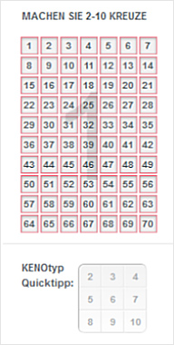 Aktuelle Bingo Zahlen