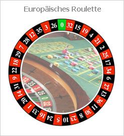 wahrscheinlichkeitsrechnung roulette rot schwarz
